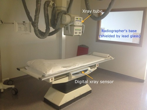 One of our standard digital radiography rooms.